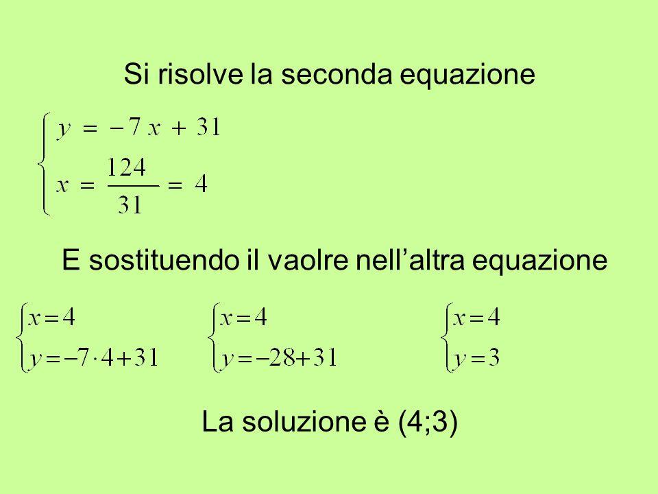 Si risolve la seconda equazione E sostituendo il vaolre nellaltra equazione La soluzione è (4;3)