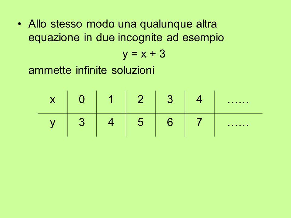 Se tra le infinite soluzioni della prima equazione e le infinite della seconda ne esiste una comune,allora si dirà che tale coppia è la soluzione del sistema formato dalle due equazioni date, le quali si associano con una parentesi graffa Dalle tabelle precedenti si ricava che la coppia (2,5) è soluzione di entrambe le equazioni del sistema e, quindi, è soluzione del sistema