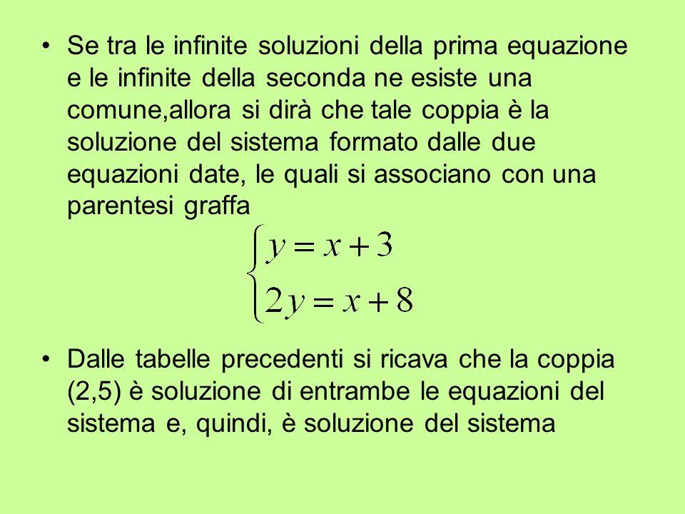 Se tra le infinite soluzioni della prima equazione e le infinite della seconda ne esiste una comune,allora si dirà che tale coppia è la soluzione del