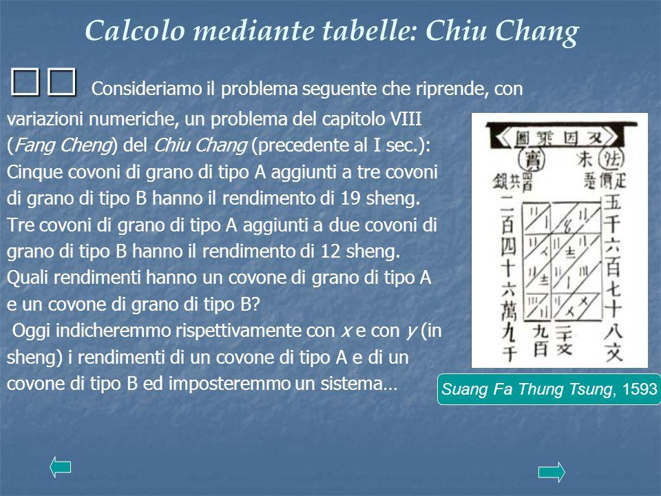 Calcolo mediante tabelle: Chiu Chang Consideriamo il problema seguente che riprende, con variazioni numeriche, un problema del capitolo VIII (Fang Che