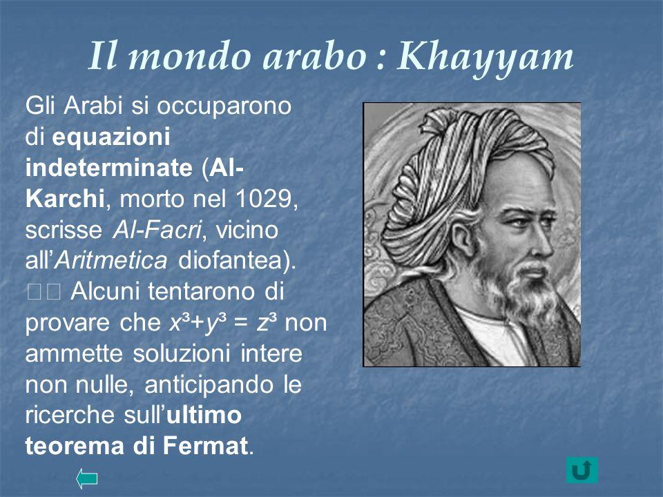 Il mondo arabo : Khayyam Gli Arabi si occuparono di equazioni indeterminate (Al- Karchi, morto nel 1029, scrisse Al-Facri, vicino allAritmetica diofan