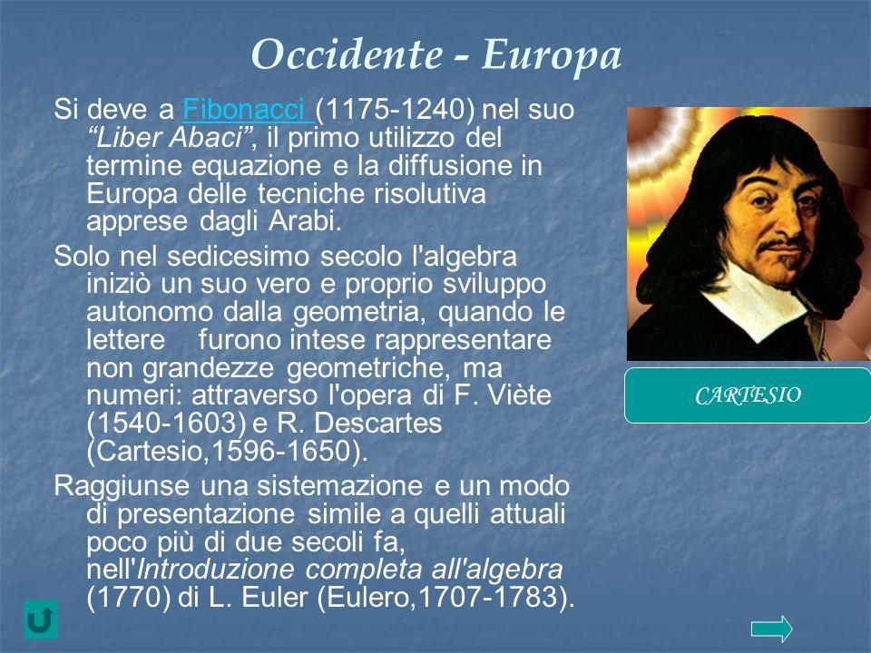 Occidente - Europa Si deve a Fibonacci (1175-1240) nel suo Liber Abaci, il primo utilizzo del termine equazione e la diffusione in Europa delle tecnic