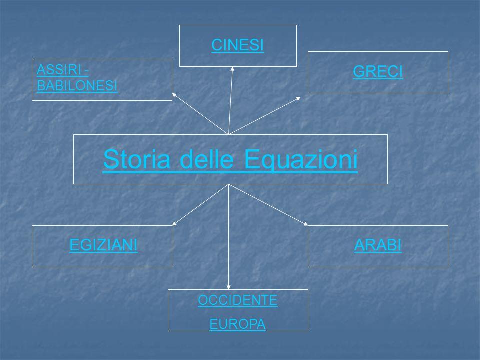 Storia delle Equazioni ASSIRI - BABILONESI GRECI EGIZIANIARABI OCCIDENTE EUROPA CINESI