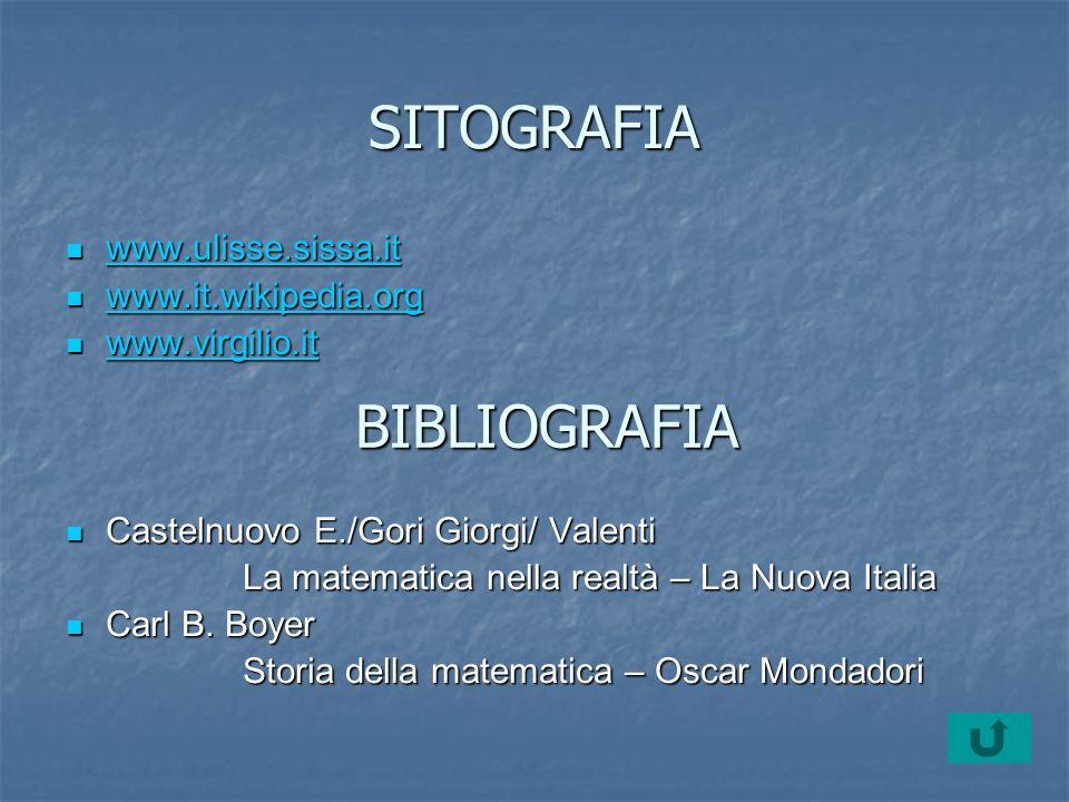 SITOGRAFIA www.ulisse.sissa.it www.ulisse.sissa.it www.ulisse.sissa.it www.it.wikipedia.org www.it.wikipedia.org www.it.wikipedia.org www.virgilio.it