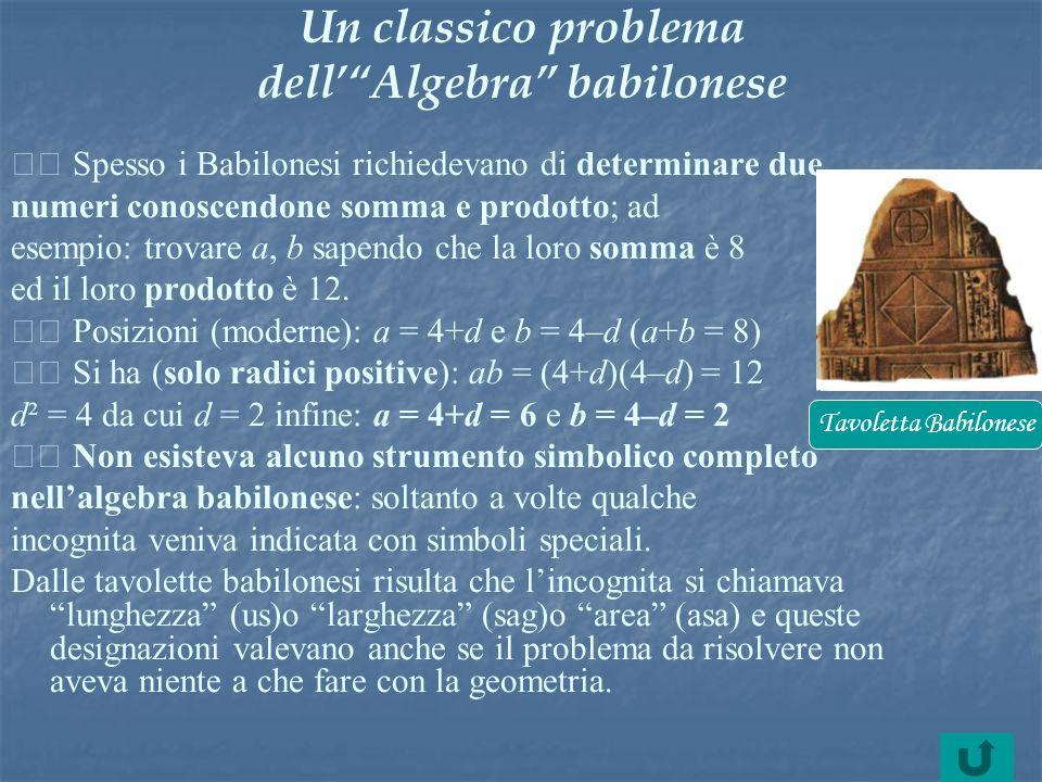 Un classico problema dellAlgebra babilonese Spesso i Babilonesi richiedevano di determinare due numeri conoscendone somma e prodotto; ad esempio: trov