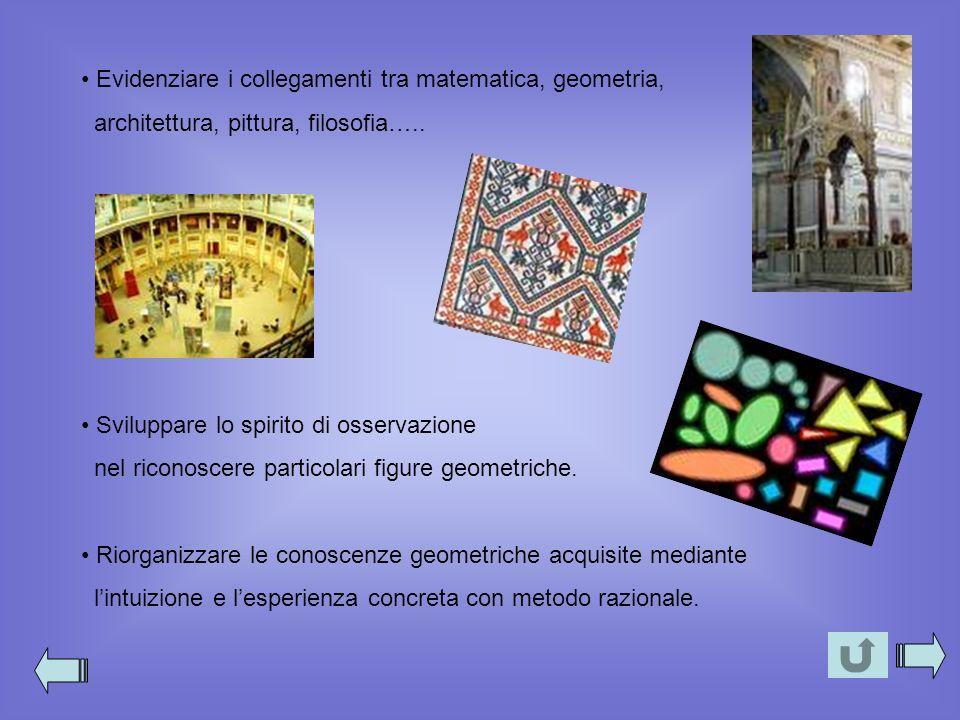 Evidenziare i collegamenti tra matematica, geometria, architettura, pittura, filosofia….. Sviluppare lo spirito di osservazione nel riconoscere partic
