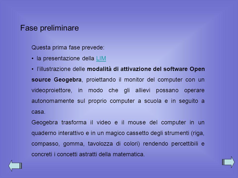 Questa prima fase prevede: la presentazione della LIMLIM lillustrazione delle modalità di attivazione del software Open source Geogebra, proiettando i