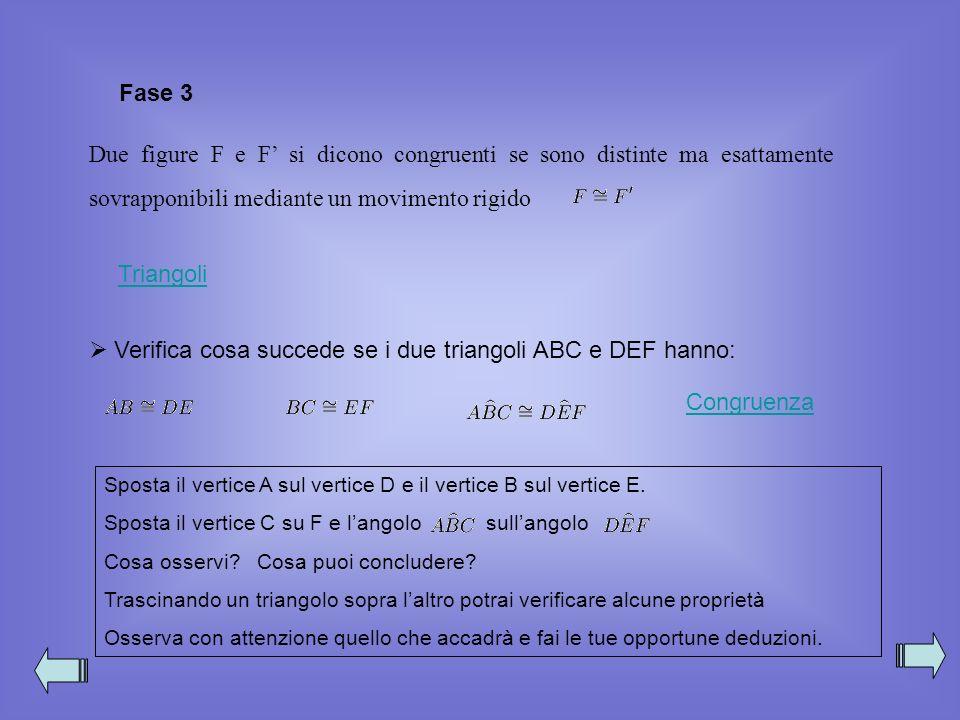 Sposta il vertice A sul vertice D e il vertice B sul vertice E. Sposta il vertice C su F e langolo sullangolo Cosa osservi? Cosa puoi concludere? Tras
