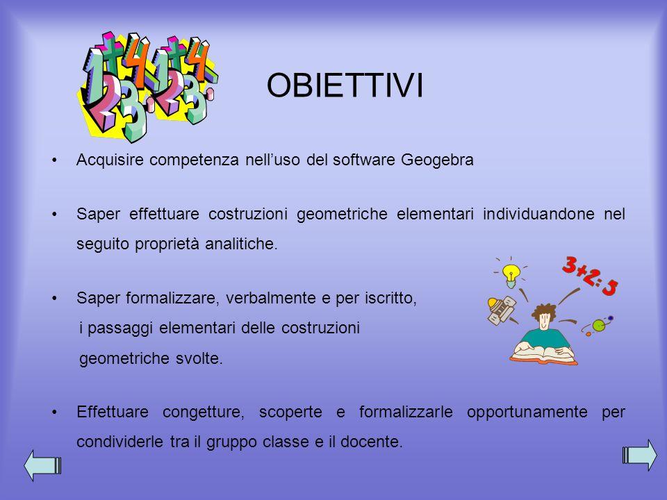 OBIETTIVI Acquisire competenza nelluso del software Geogebra Saper effettuare costruzioni geometriche elementari individuandone nel seguito proprietà