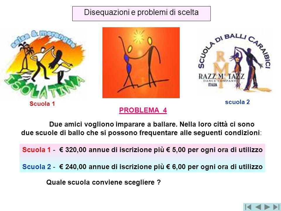 Disequazioni e problemi di scelta Due amici vogliono imparare a ballare. Nella loro città ci sono due scuole di ballo che si possono frequentare alle