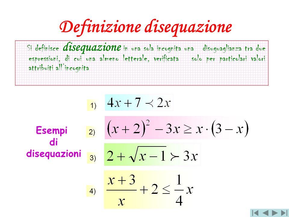 Definizione disequazione Si definisce disequazione in una sola incognita una disuguaglianza tra due espressioni, di cui una almeno letterale, verifica
