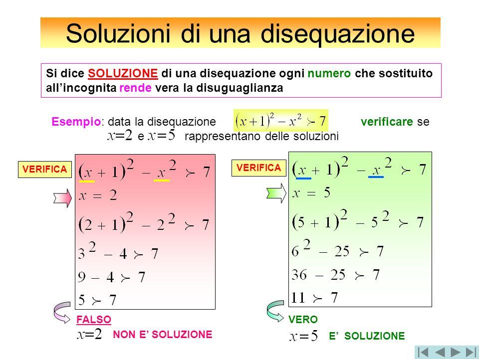 Soluzioni di una disequazione Si dice SOLUZIONE di una disequazione ogni numero che sostituito allincognita rende vera la disuguaglianza Esempio: data