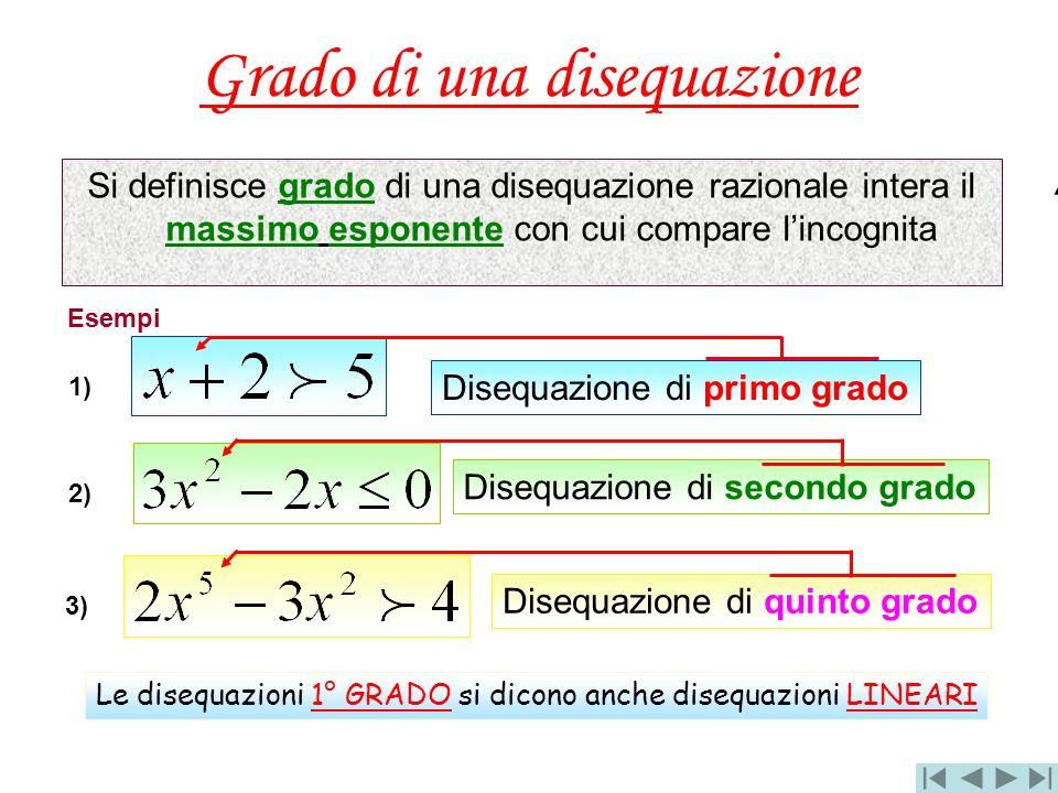 Grado di una disequazione 1) Disequazione di secondo grado 2) Disequazione di primo grado Disequazione di quinto grado 3) Esempi Si definisce grado di