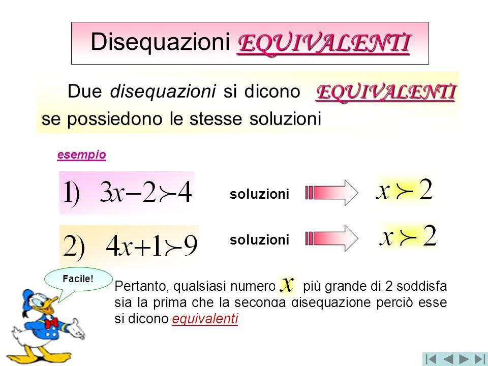 EQUIVALENTI Disequazioni EQUIVALENTI EQUIVALENTI Due disequazioni si dicono EQUIVALENTI se possiedono le stesse soluzioni esempio soluzioni Facile! Pe