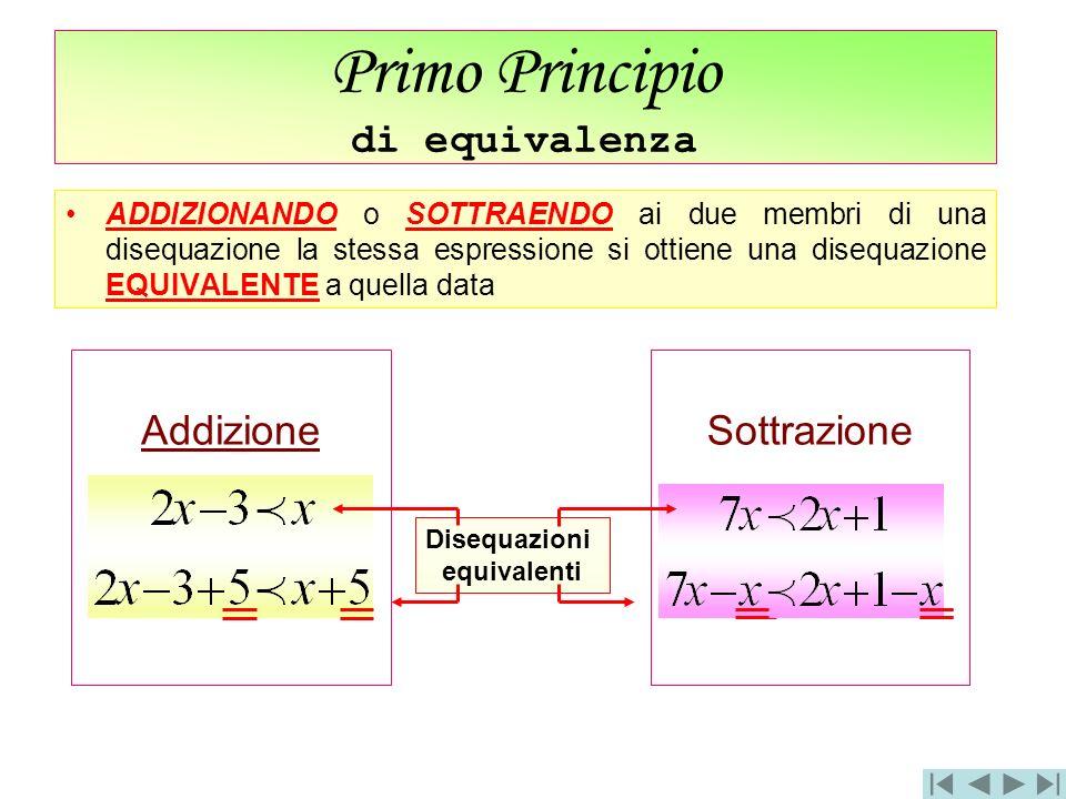 Sottrazione ADDIZIONANDO o SOTTRAENDO ai due membri di una disequazione la stessa espressione si ottiene una disequazione EQUIVALENTE a quella data Pr