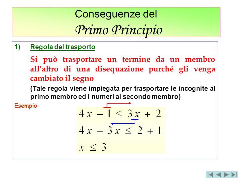 Conseguenze del PRIMO PRINCIPIO 1)Regola del trasporto Si può trasportare un termine da un membro allaltro di una disequazione purché gli venga cambia