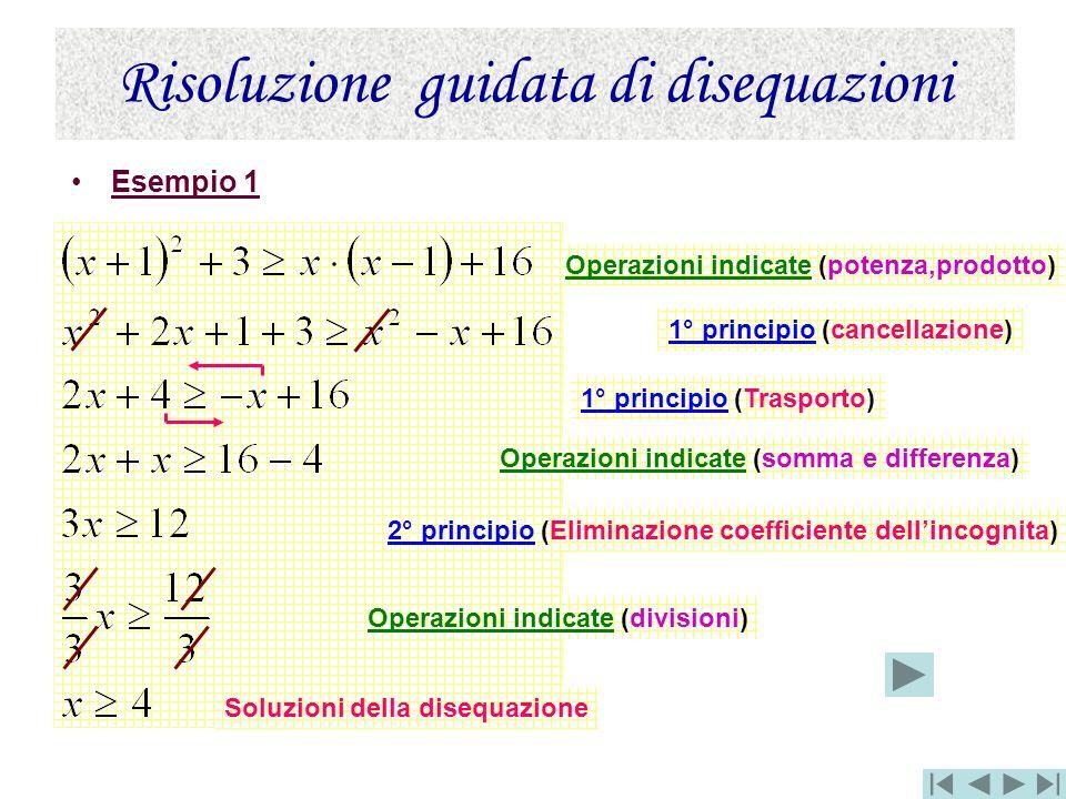Operazioni indicate (potenza,prodotto) 1° principio (cancellazione) 1° principio (Trasporto) Operazioni indicate (somma e differenza) 2° principio (El