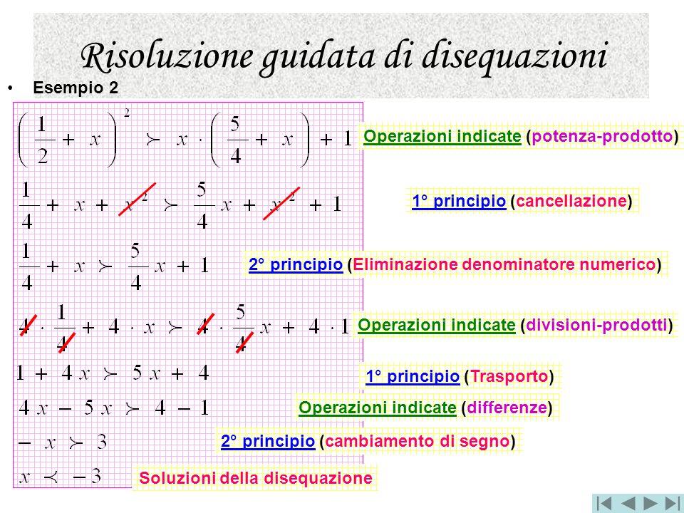 Risoluzione guidata di disequazioni Esempio 2 Operazioni indicate (potenza-prodotto) 1° principio (cancellazione) 2° principio (Eliminazione denominat