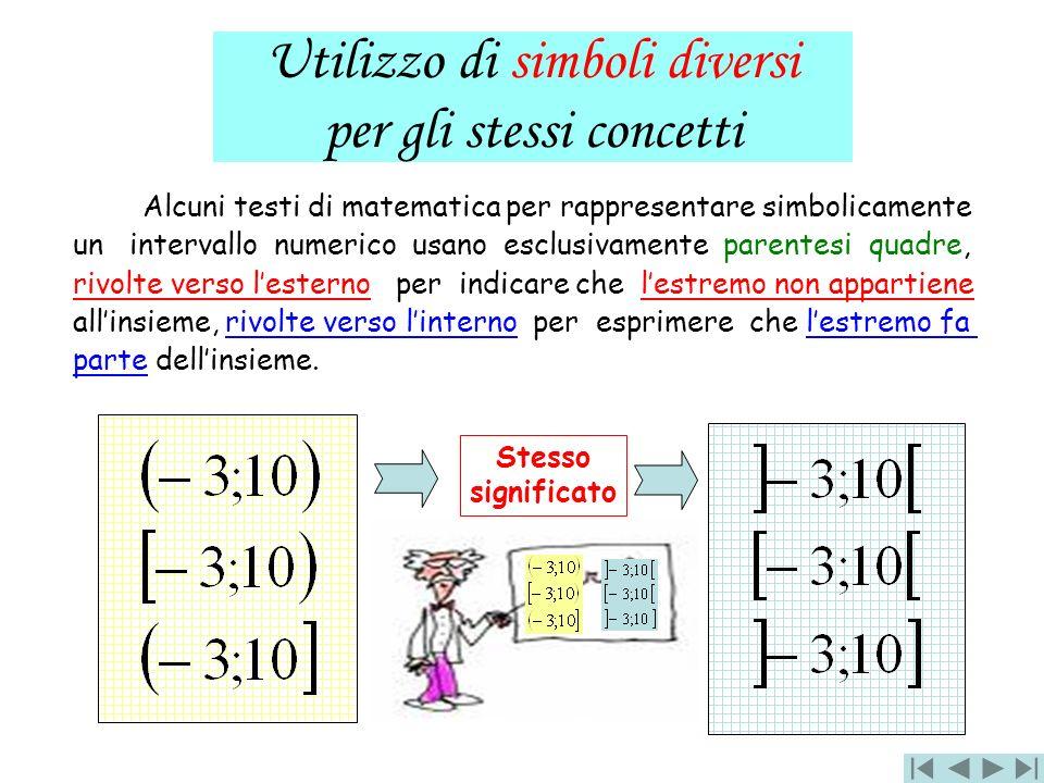 Utilizzo di simboli diversi per gli stessi concetti Stesso significato Alcuni testi di matematica per rappresentare simbolicamente un intervallo numer