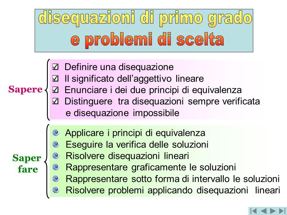 Definire una disequazione Il significato dellaggettivo lineare Enunciare i dei due principi di equivalenza Distinguere tra disequazioni sempre verific