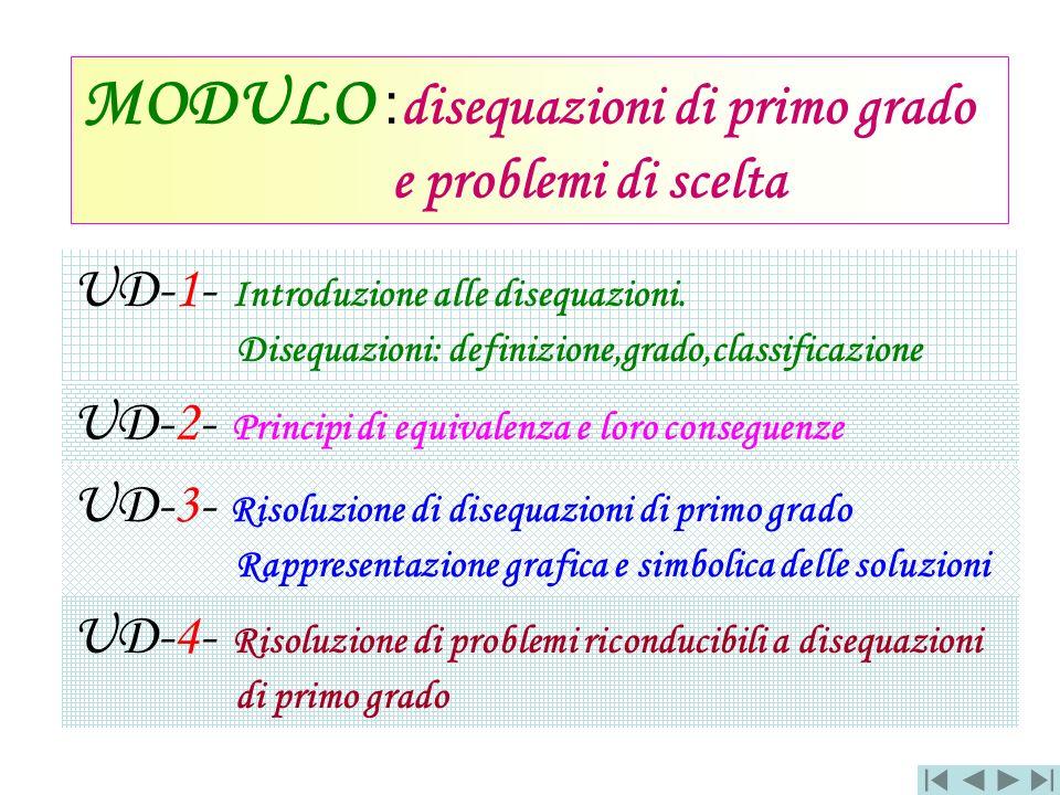 MODULO : disequazioni di primo grado e problemi di scelta UD-1- Introduzione alle disequazioni. Disequazioni: definizione,grado,classificazione UD-2-
