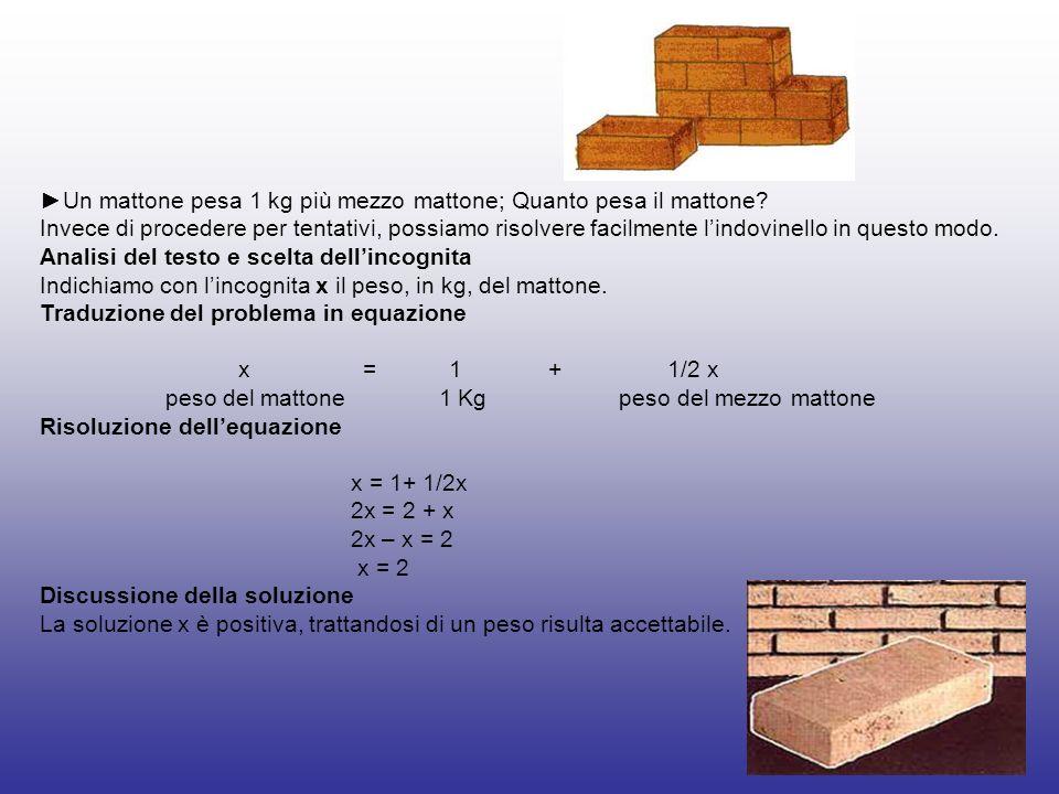 Un mattone pesa 1 kg più mezzo mattone; Quanto pesa il mattone? Invece di procedere per tentativi, possiamo risolvere facilmente lindovinello in quest