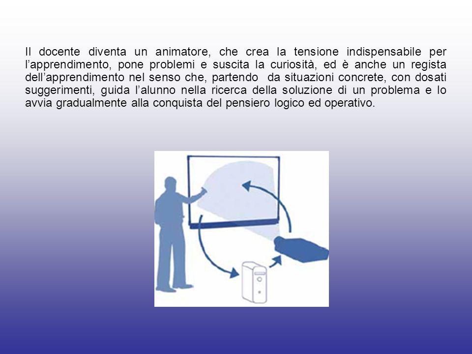 ESEMPI DI RISOLUZIONE In un rettangolo, la base è il triplo dellaltezza e la loro differenza è di 28 cm; calcolare la misura della base.
