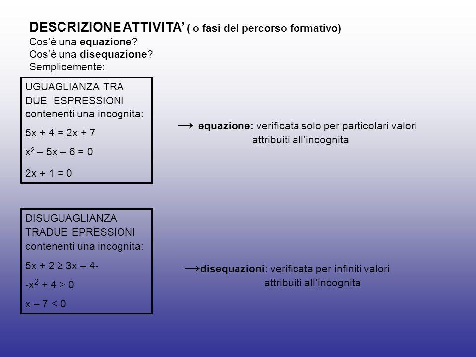 DESCRIZIONE ATTIVITA ( o fasi del percorso formativo) Cosè una equazione? Cosè una disequazione? Semplicemente: equazione: verificata solo per partico