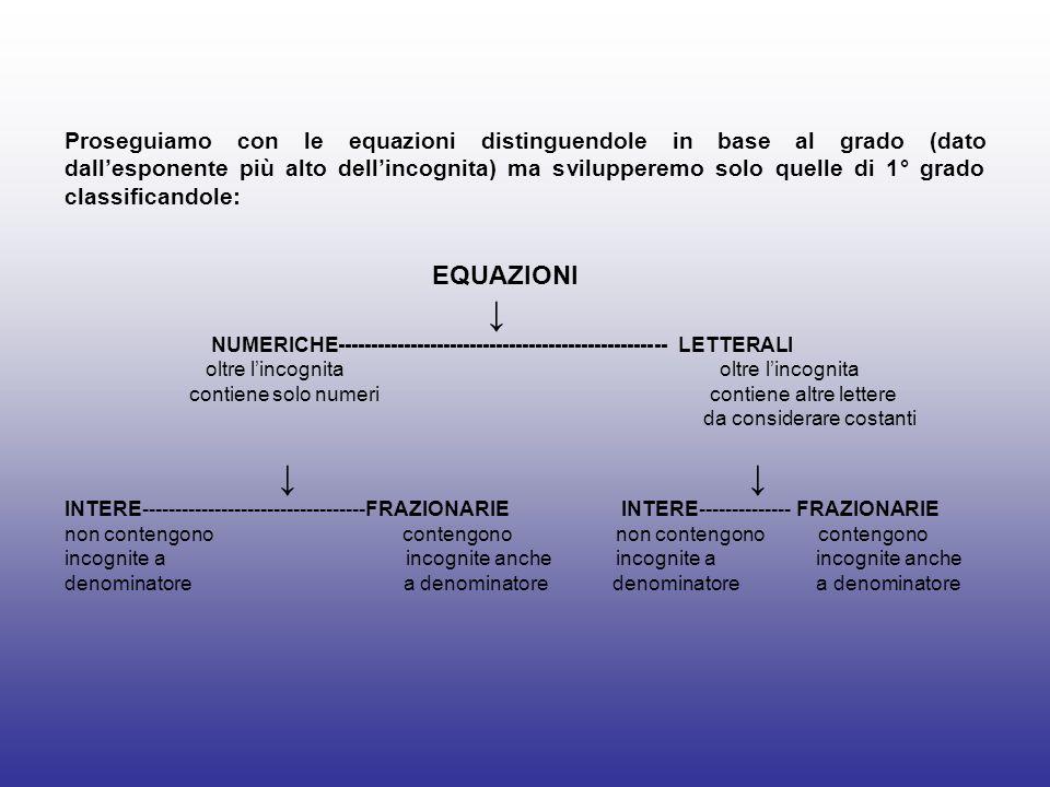 Proseguiamo con le equazioni distinguendole in base al grado (dato dallesponente più alto dellincognita) ma svilupperemo solo quelle di 1° grado class