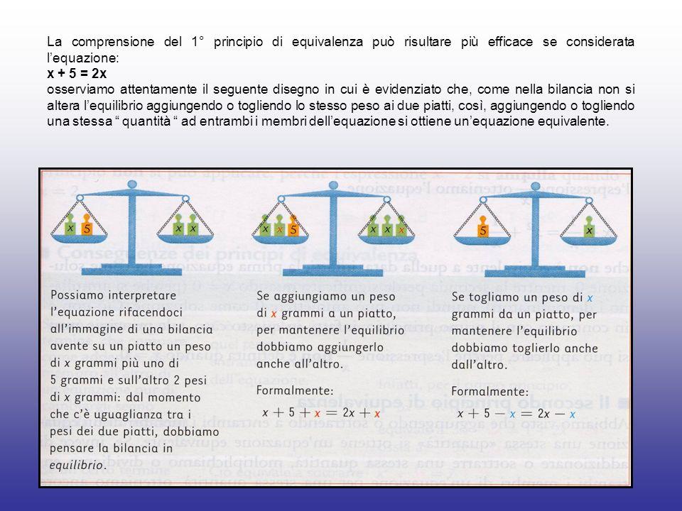 La comprensione del 1° principio di equivalenza può risultare più efficace se considerata lequazione: x + 5 = 2x osserviamo attentamente il seguente d