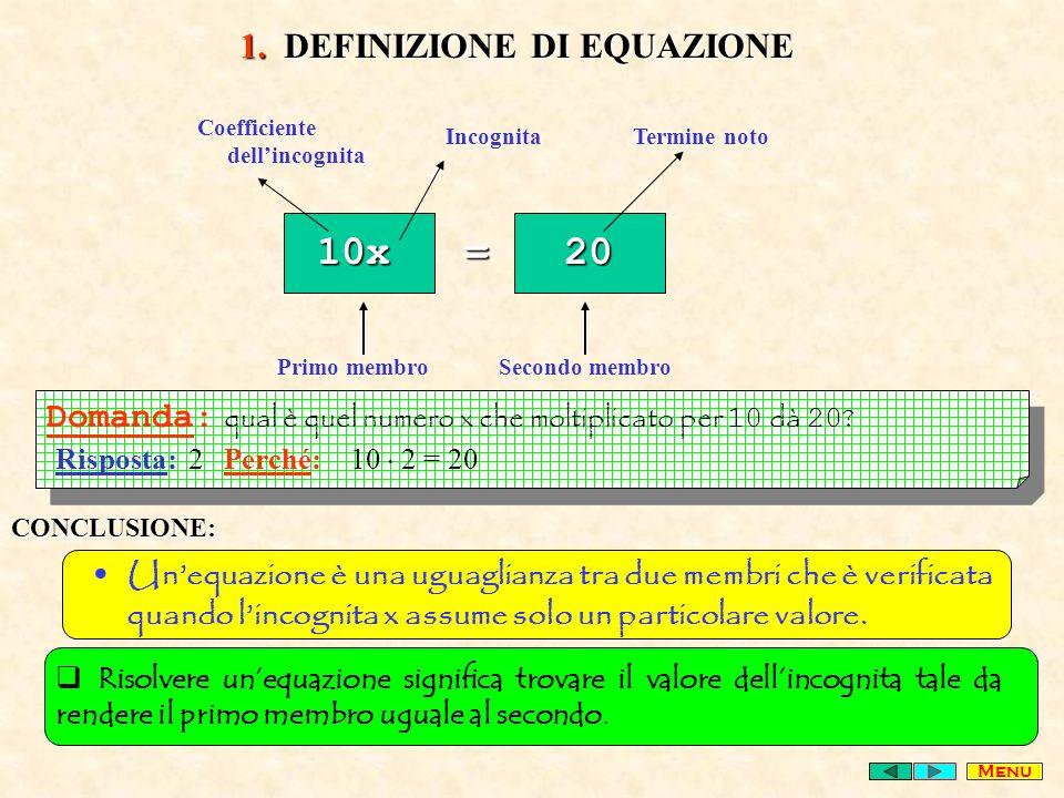 PROBLEMI DI 1° GRADO PROCEDURA 1.Leggere attentamente il problema, individuandone lobiettivo; 2.Individuare i dati e lincognita; 3.Indicare con x lincognita ed esprimere altre grandezze incognite correlate ad x mediante espressioni algebriche nella variabile x; 4.Trasformare il problema nellequazione risolvente; 5.Risolvere lequazione; 6.Verificare la soluzione trovata.