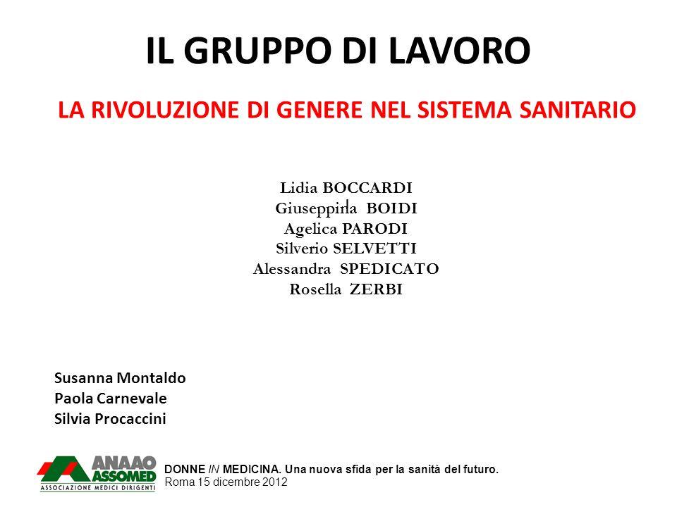 DONNE IN MEDICINA. Una nuova sfida per la sanità del futuro. Roma 15 dicembre 2012 IL GRUPPO DI LAVORO LA RIVOLUZIONE DI GENERE NEL SISTEMA SANITARIO