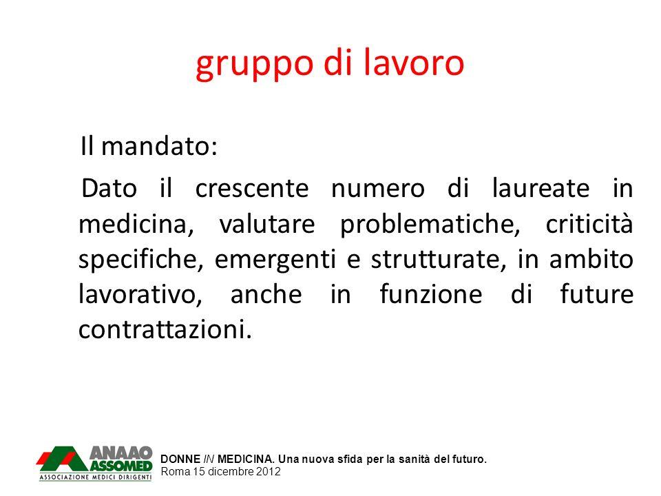 DONNE IN MEDICINA. Una nuova sfida per la sanità del futuro. Roma 15 dicembre 2012 gruppo di lavoro Il mandato: Dato il crescente numero di laureate i