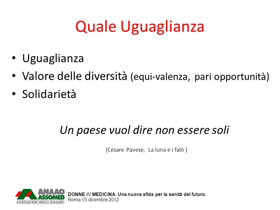 DONNE IN MEDICINA. Una nuova sfida per la sanità del futuro. Roma 15 dicembre 2012 Quale Uguaglianza Uguaglianza Valore delle diversità (equi-valenza,