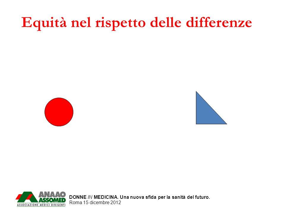 DONNE IN MEDICINA. Una nuova sfida per la sanità del futuro. Roma 15 dicembre 2012 Equità nel rispetto delle differenze