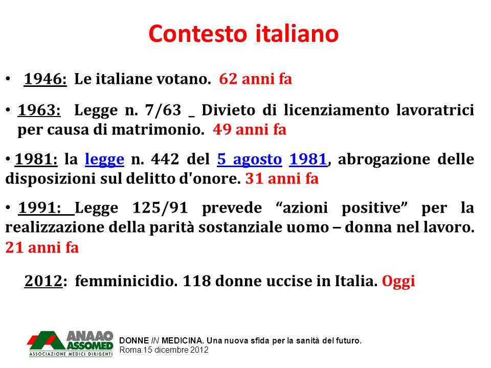 DONNE IN MEDICINA. Una nuova sfida per la sanità del futuro. Roma 15 dicembre 2012 Contesto italiano 1946: Le italiane votano. 62 anni fa 1963: Legge