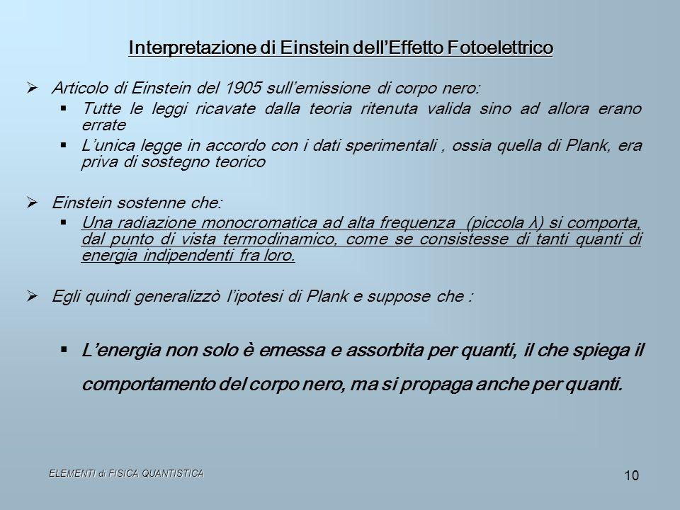 ELEMENTI di FISICA QUANTISTICA 10 Interpretazione di Einstein dellEffetto Fotoelettrico Articolo di Einstein del 1905 sullemissione di corpo nero: Tut