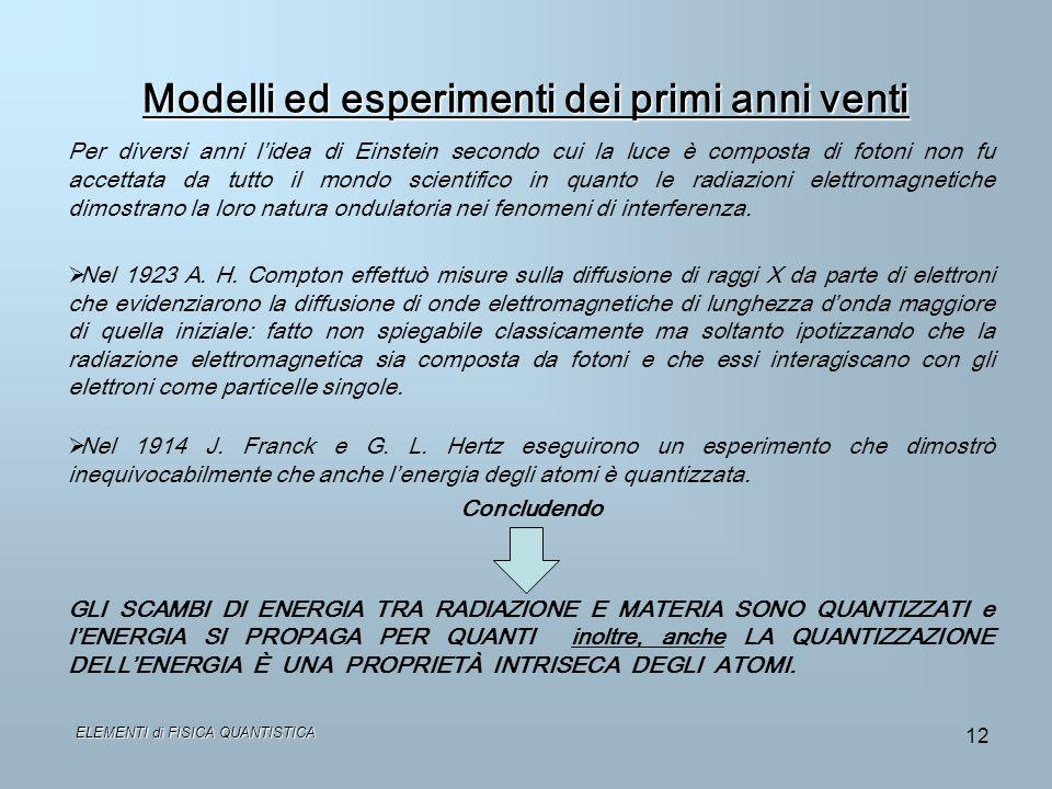 Modelli ed esperimenti dei primi anni venti Per diversi anni lidea di Einstein secondo cui la luce è composta di fotoni non fu accettata da tutto il m