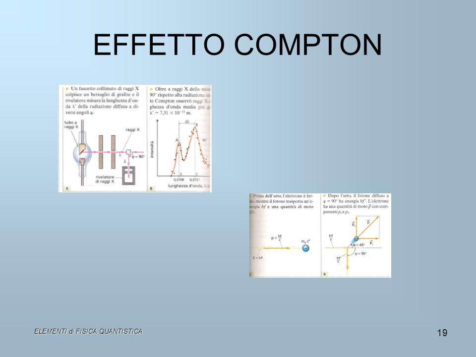 ELEMENTI di FISICA QUANTISTICA 19 EFFETTO COMPTON