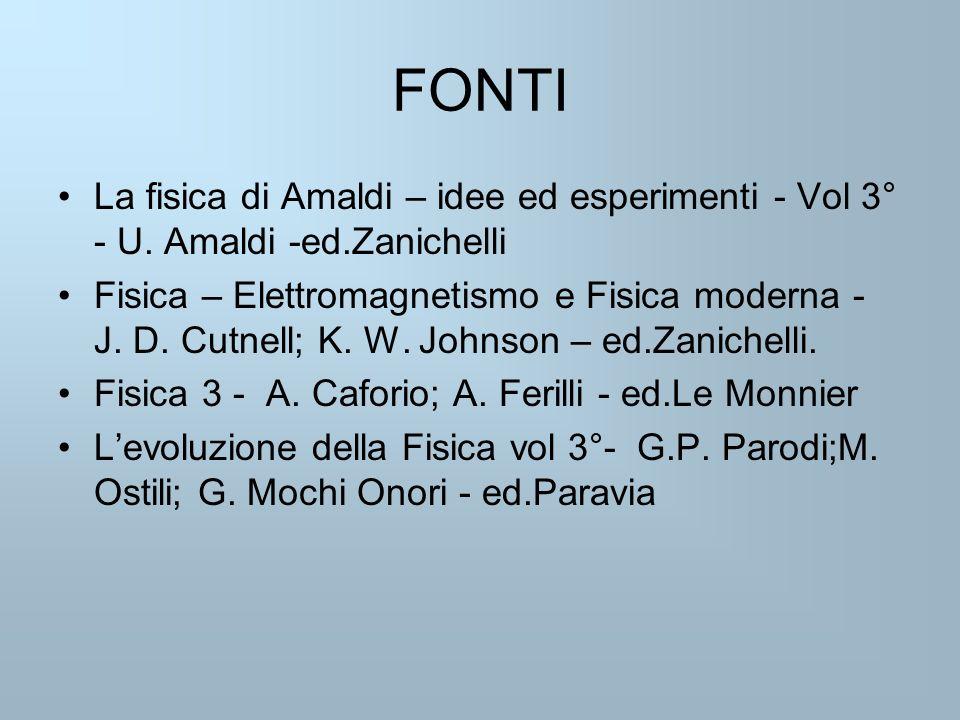 FONTI La fisica di Amaldi – idee ed esperimenti - Vol 3° - U. Amaldi -ed.Zanichelli Fisica – Elettromagnetismo e Fisica moderna - J. D. Cutnell; K. W.