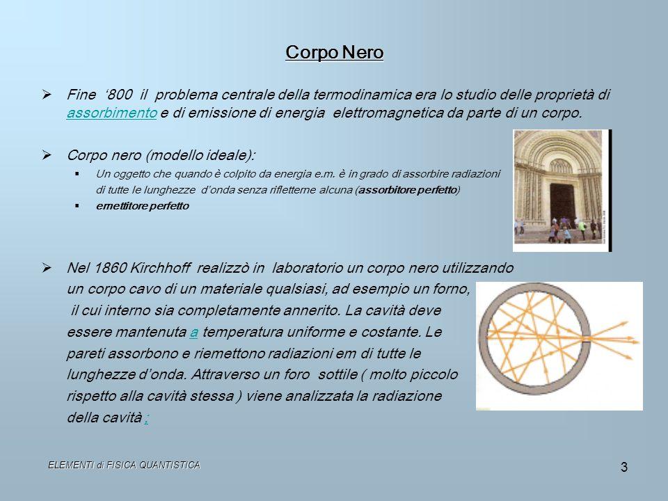ELEMENTI di FISICA QUANTISTICA 3 Corpo Nero Fine 800 il problema centrale della termodinamica era lo studio delle proprietà di assorbimento e di emiss