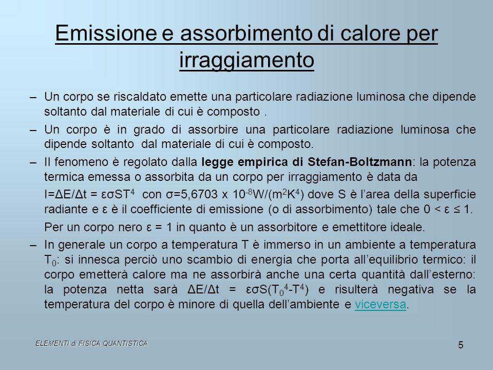 Emissione e assorbimento di calore per irraggiamento –Un corpo se riscaldato emette una particolare radiazione luminosa che dipende soltanto dal mater