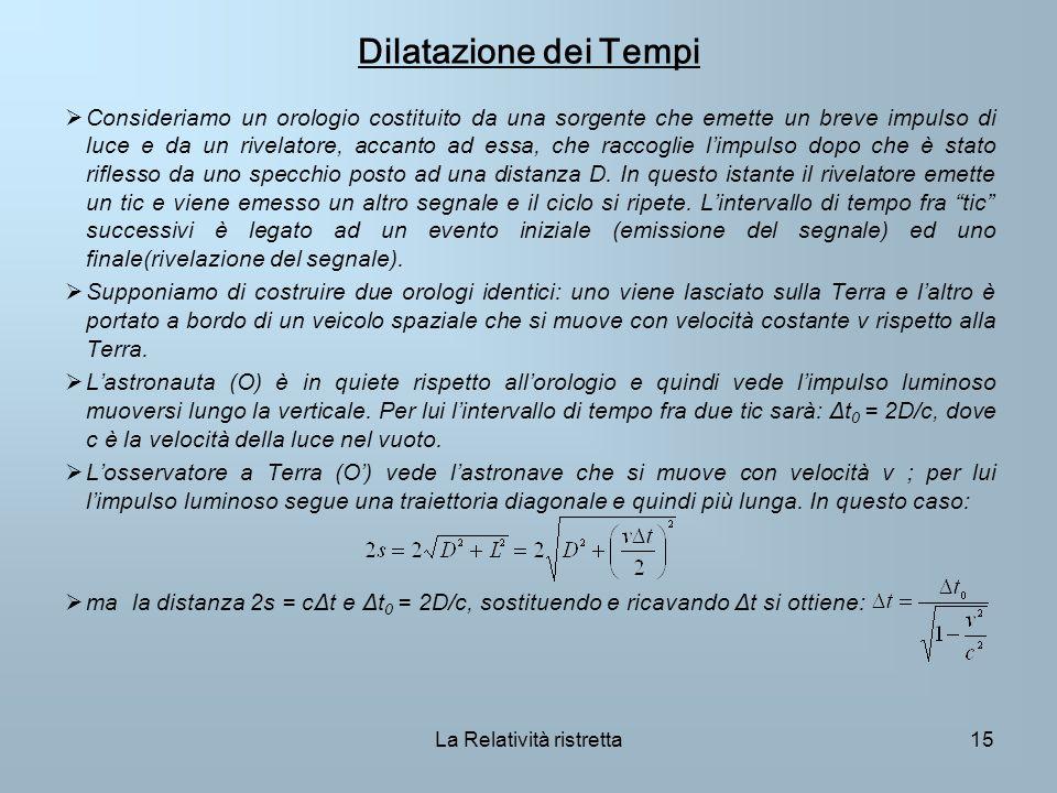 Dilatazione dei Tempi Consideriamo un orologio costituito da una sorgente che emette un breve impulso di luce e da un rivelatore, accanto ad essa, che