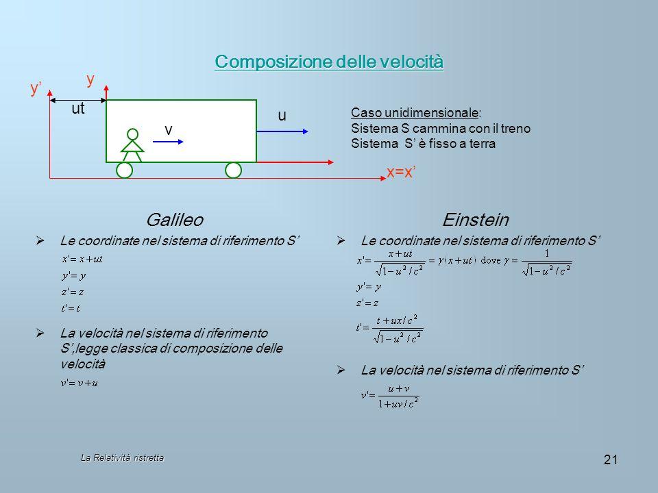 La Relatività ristretta 21 Composizione delle velocità Composizione delle velocità Galileo Le coordinate nel sistema di riferimento S La velocità nel