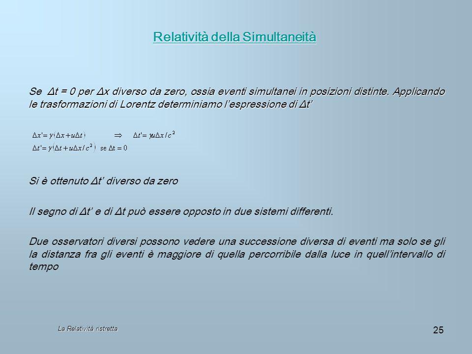 La Relatività ristretta 25 Relatività della Simultaneità Relatività della Simultaneità Δt = 0 per Δx diverso da zero, ossia eventi simultanei in posiz
