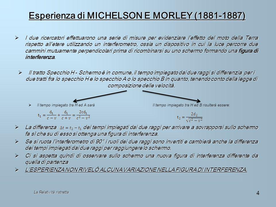 Esperienza di MICHELSON E MORLEY (1881-1887) La Relatività ristretta I due ricercatori effettuarono una serie di misure per evidenziare leffetto del m
