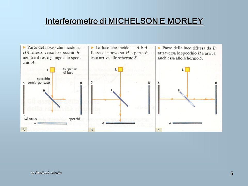 Interferometro di MICHELSON E MORLEY La Relatività ristretta 5