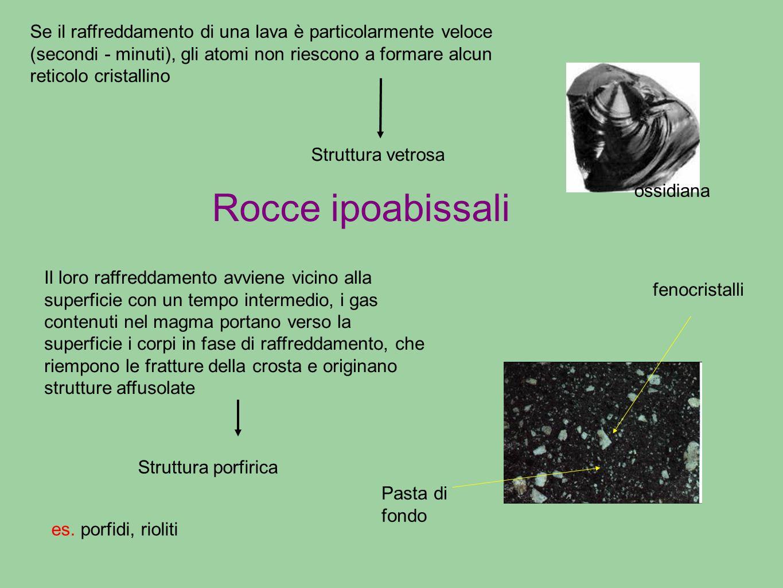 I metodi di datazione delle rocce..