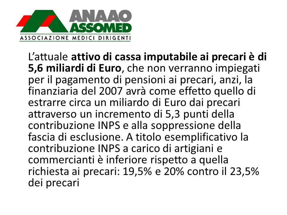 Lattuale attivo di cassa imputabile ai precari è di 5,6 miliardi di Euro, che non verranno impiegati per il pagamento di pensioni ai precari, anzi, la
