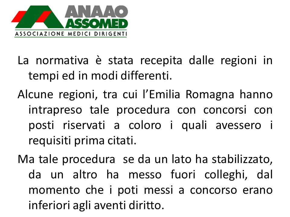 La normativa è stata recepita dalle regioni in tempi ed in modi differenti. Alcune regioni, tra cui lEmilia Romagna hanno intrapreso tale procedura co